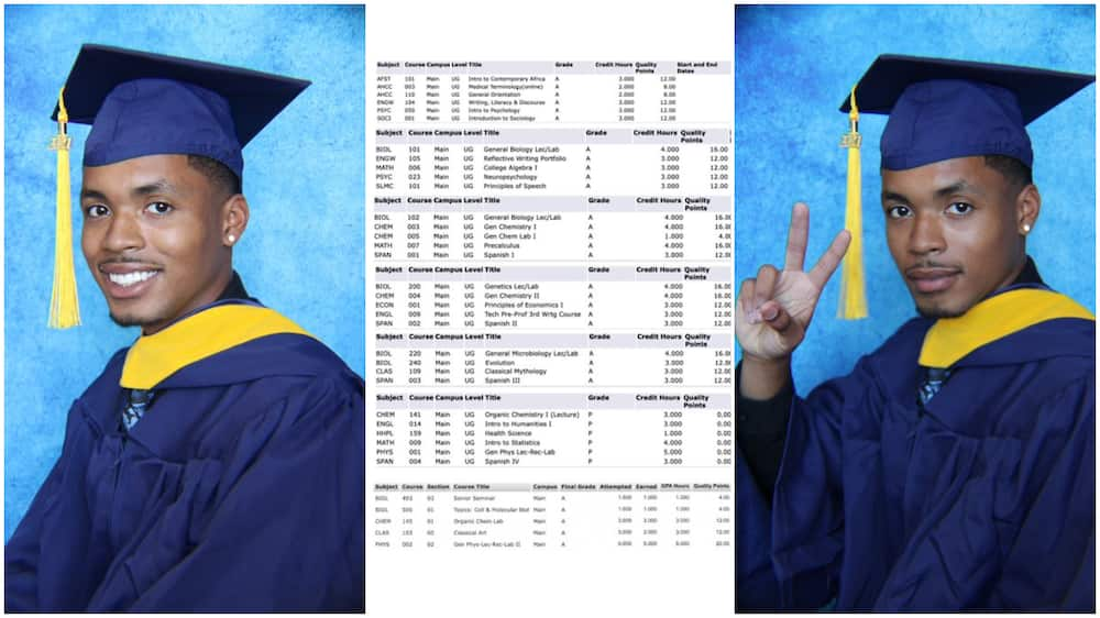 Young Man with earring finishes university with perfect CGPA, shows off his results from part 1