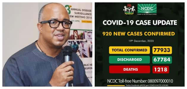 COVID-19: Nigeria records 920 new infections in 1 day