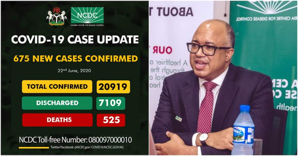 Nigeria's COVID-19 infections rise to 20,919 with 675 new cases