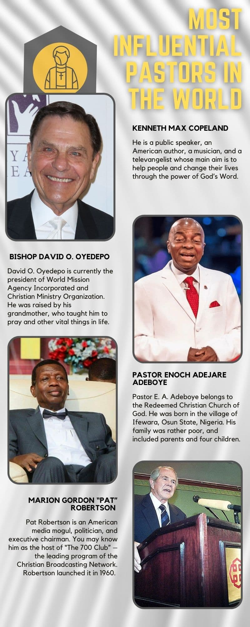 Most influential pastors in the world