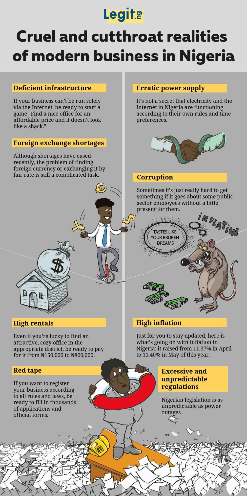 Realities of modern business in Nigeria