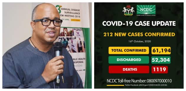 COVID-19: Lagos, Oyo top list as NCDC records more 212 cases