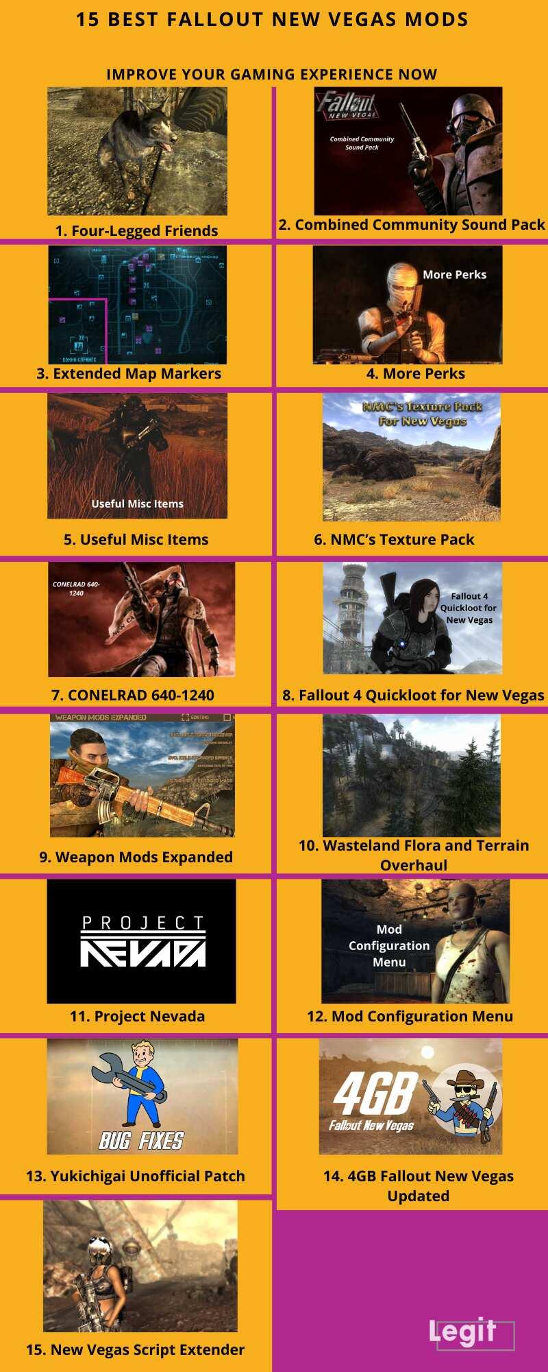 best fallout new vegas mods