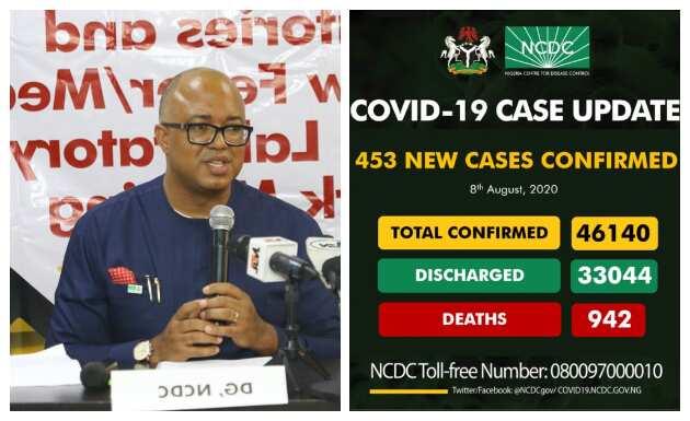 Mun kashe N28.5bn kan cutar Korona a Abuja, Ministan FCT Musa Bello