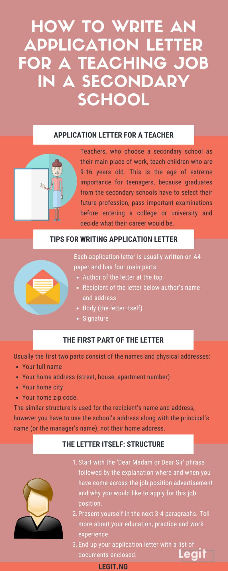 How to write an application letter for a teaching job in a secondary school