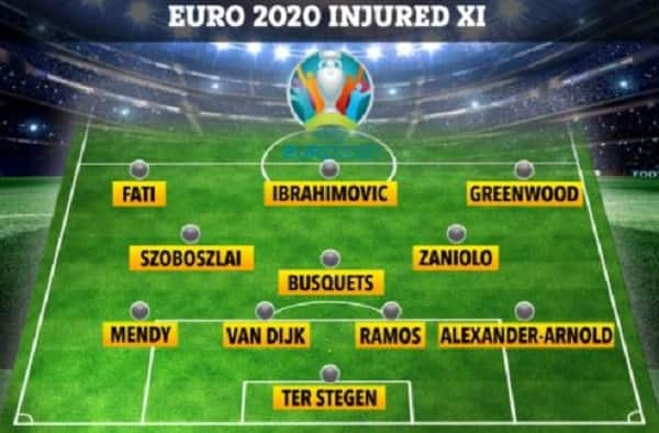 Sergio Ramos tops list of 11 top stars who will miss Euro 2020 championship