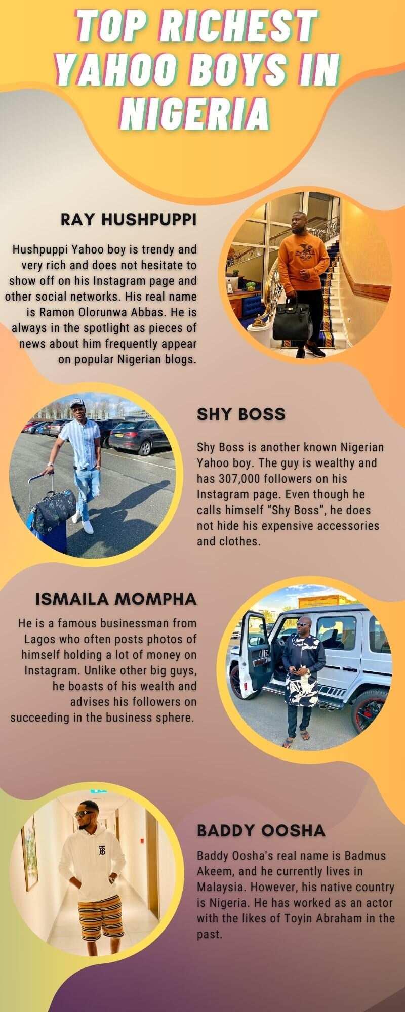 richest Yahoo boys in Nigeria