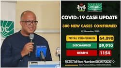 Days after EndSARS protests, anxiety as Lagos records big number of COVID-19 cases (see full stats)