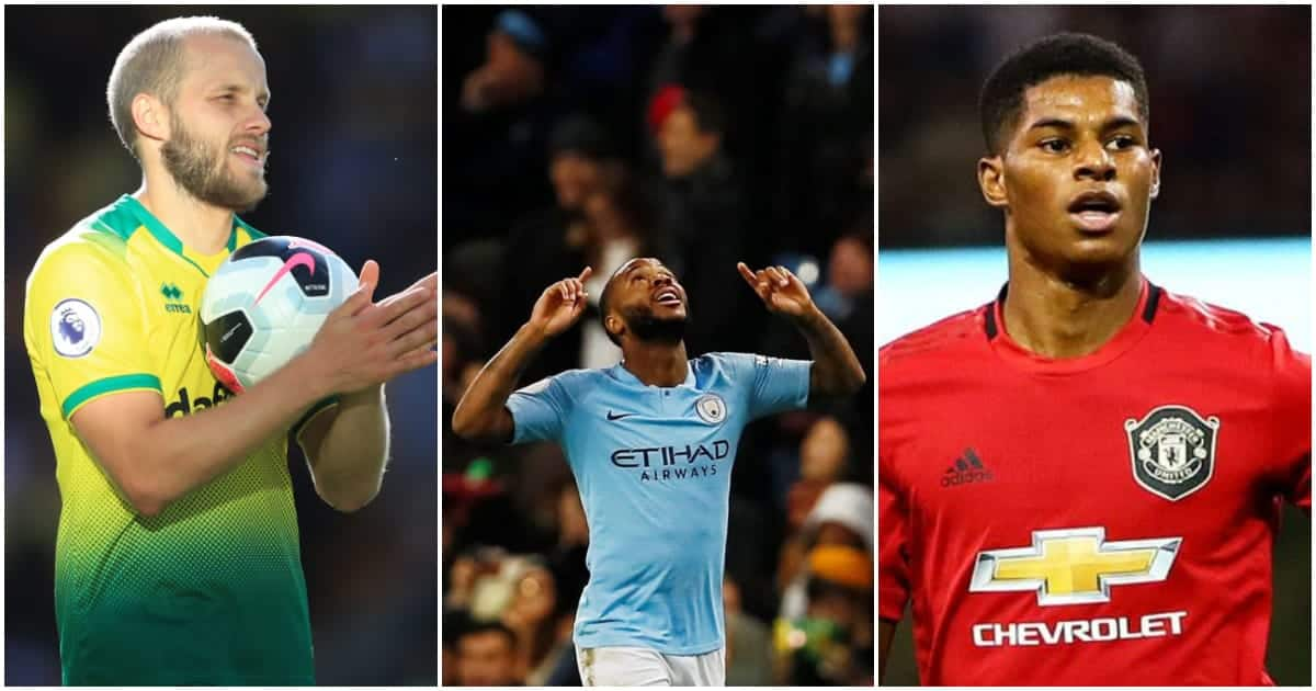 List of EPL top scorers after match week 2 (see players' goal difference)