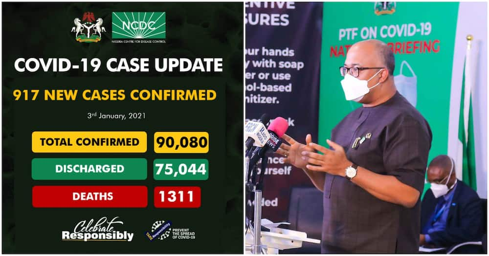 NCDC confirms 917 new cases of COVID-19 as death toll rises to 1,311