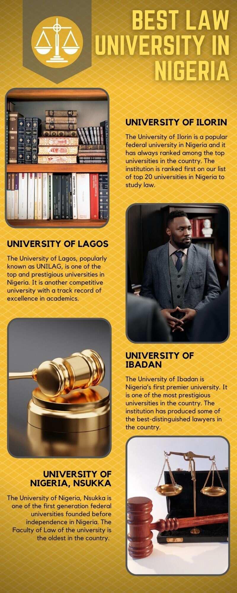 Best Law university in Nigeria