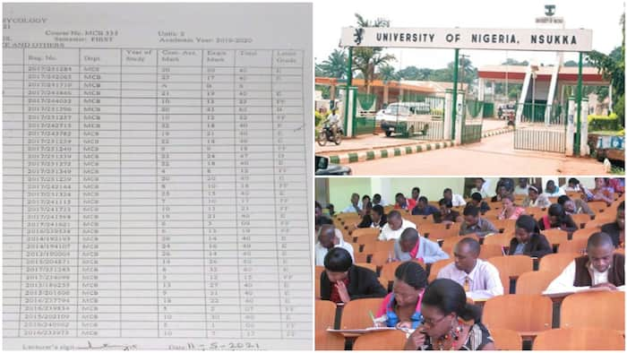Nigerian lecturer releases results, 143 scored F in class of 300, photos of pasted scores generate reactions