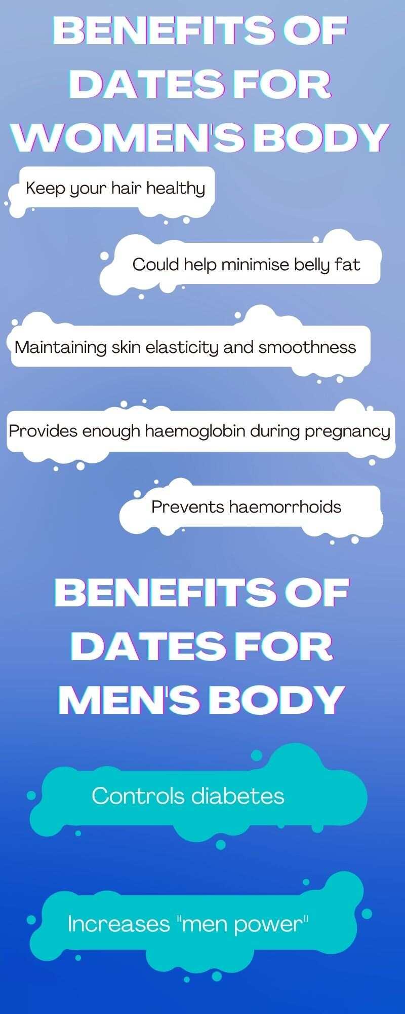 Benefits of dates with milk