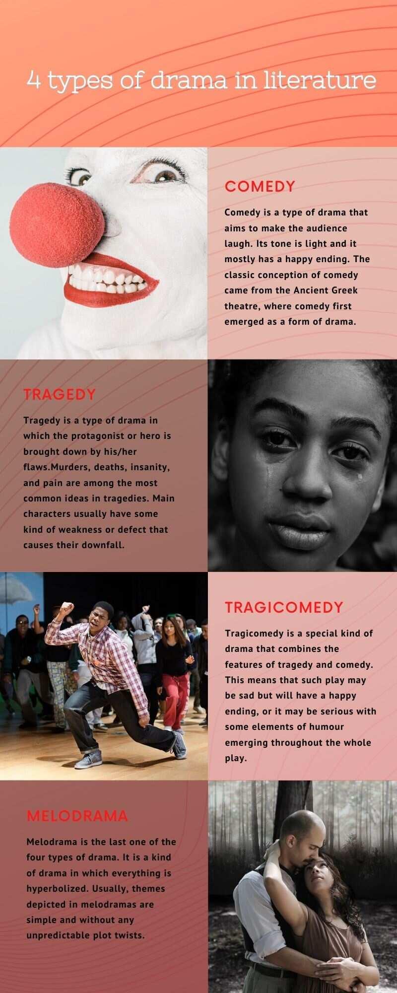 4 types of drama in literature