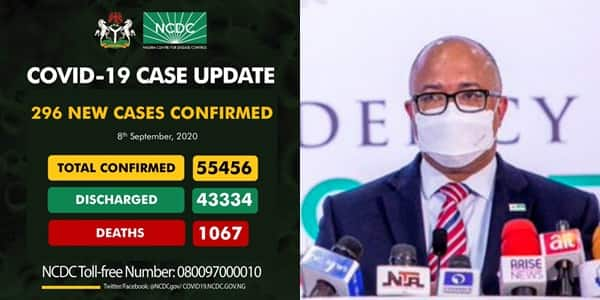 Nigeria records 296 new cases of coronavirus
