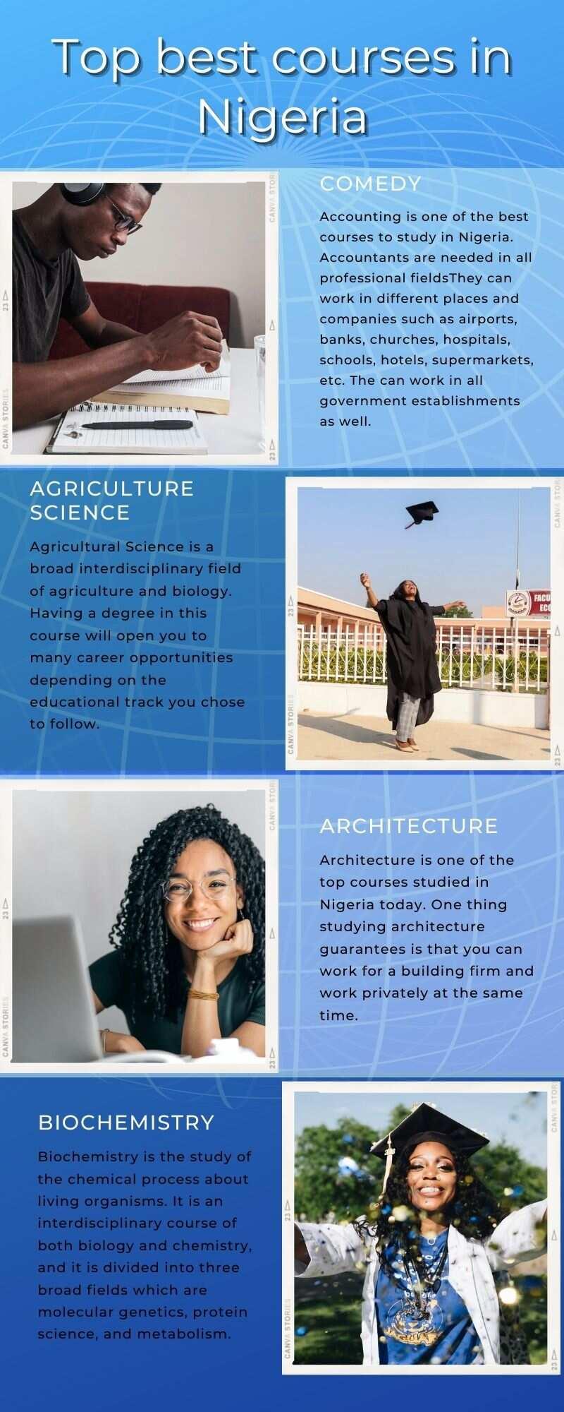 best courses in Nigeria