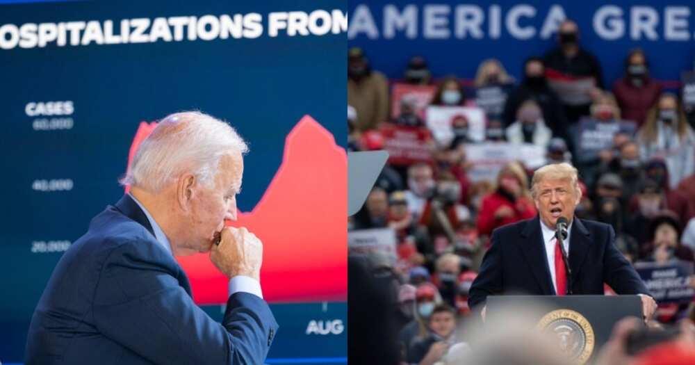 KAI TSAYE: Yadda zaben kasar Amurka ke gudana tsakanin Trump da Biden