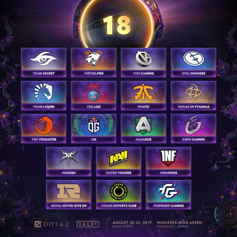 The International 2019: Top details about the championship