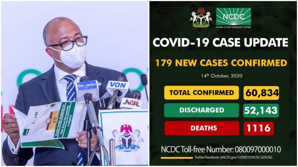 Coronavirus: NCDC announces 179 new COVID-19 cases