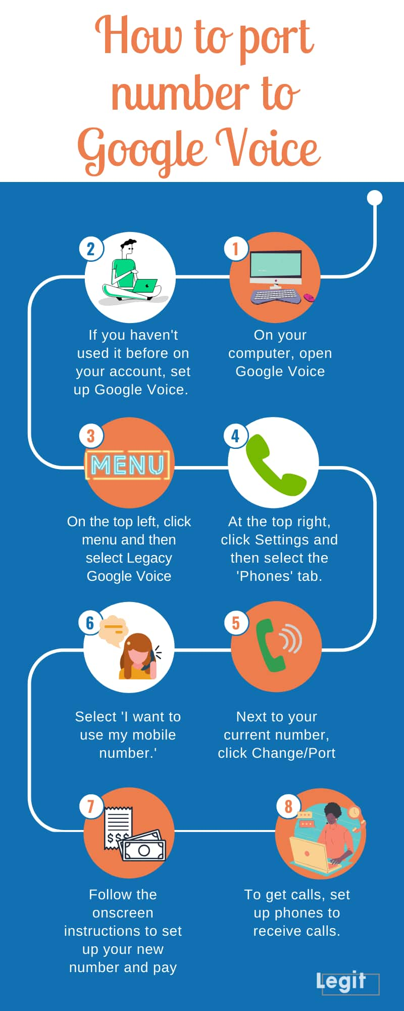 How to port number to Google Voice and ...