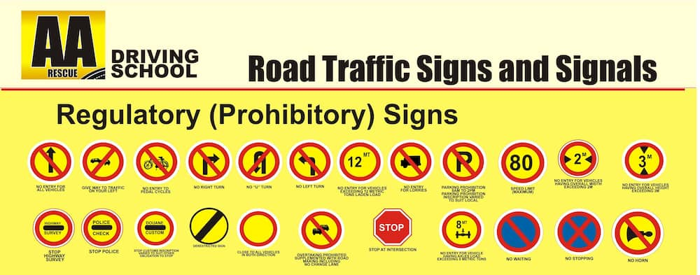 Traffic signs and their meaning