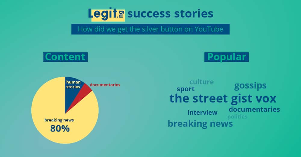 Success story graphic #2