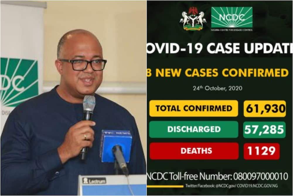 FG records 48 new cases of COVID-19 as death toll rises to 61,930