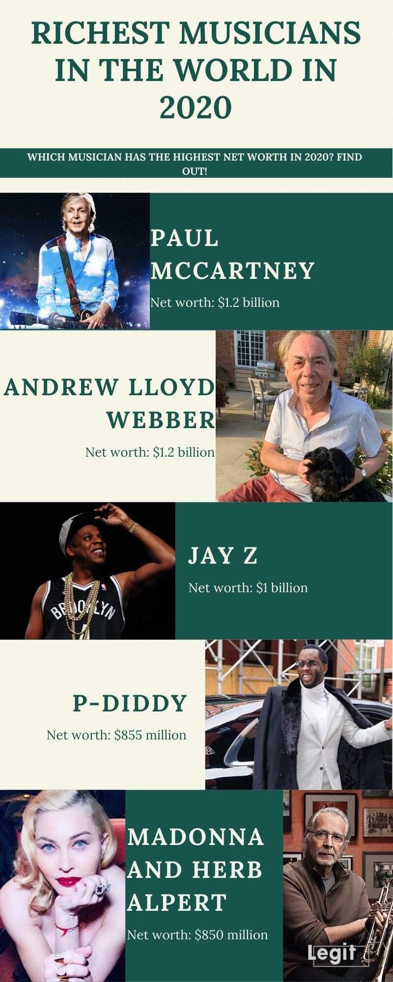 richest musicians