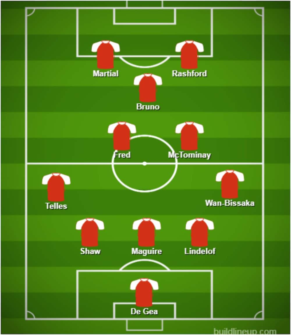 Man United vs RB Leipzig: Predicted Red Devils starting XI for Champions League cracker