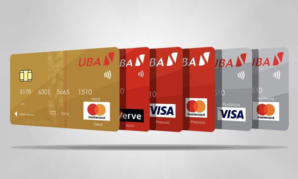 UBA money transfer code to other banks