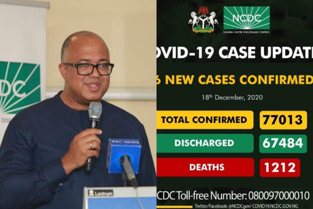 Coronavirus: Outrage as FG records 806 new cases of COVID-19 as death toll rises to 1212