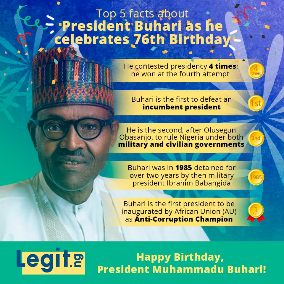 Top 5 facts about Buhari as he celebrates 76th birthday