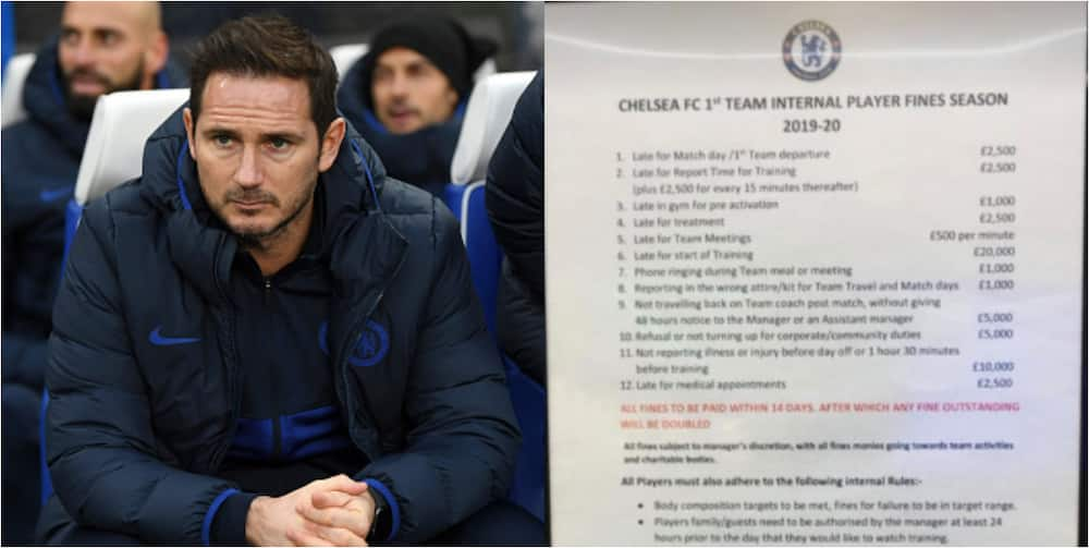 Lampard's hefty fines on Chelsea players leak (see the amount stars pay when they cross the line)