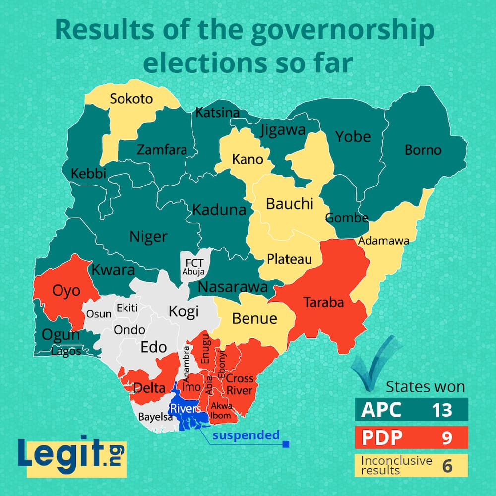 How APC, PDP stand in 22 states winners have been declared by INEC so far (infographics)