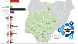 Northwest, northeast, south-south missing as NBTE approves 18 new private polytechnics