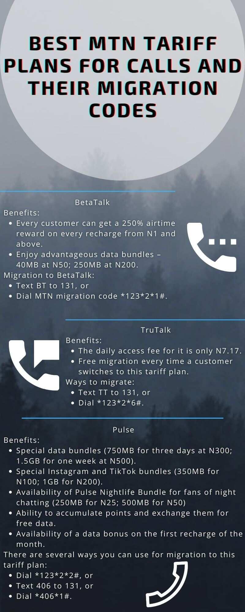 Best MTN tariff plans