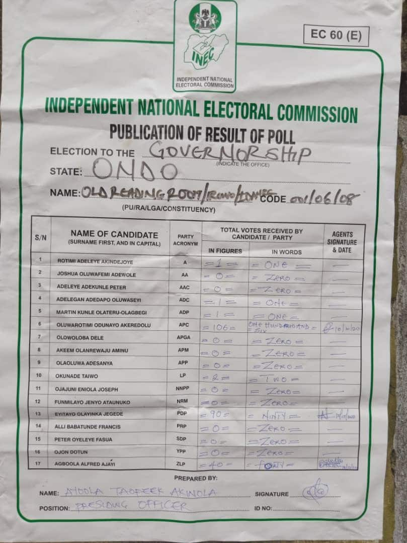 LIVE UPDATES: APC, PDP go head-to-head as vote counting commences in Ondo governorship election
