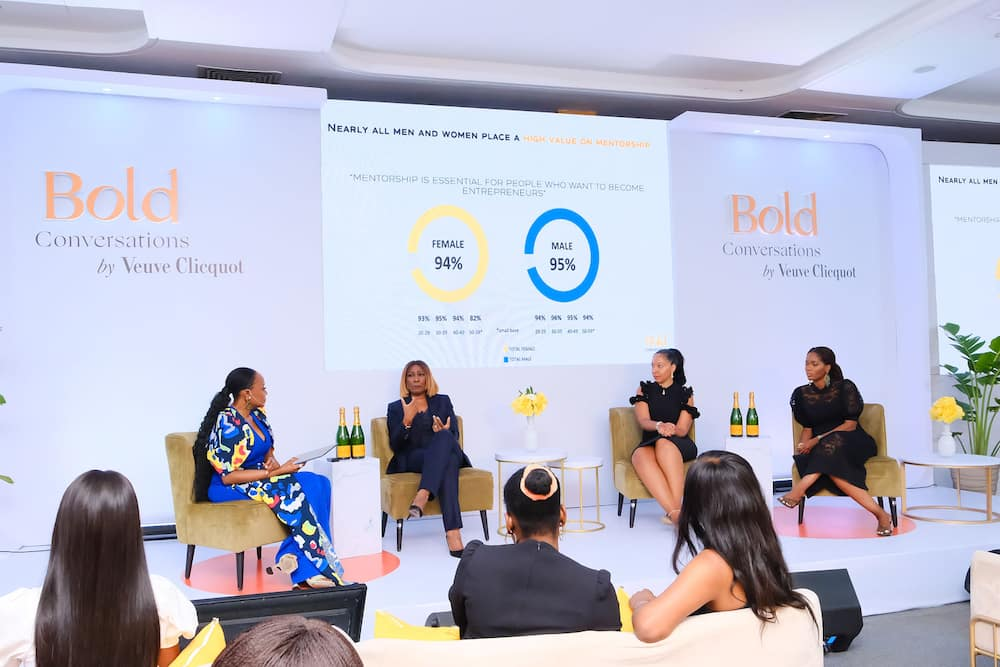 Veuve Clicquot Hosts the Inaugural Edition of Bold Conversations in Nigeria