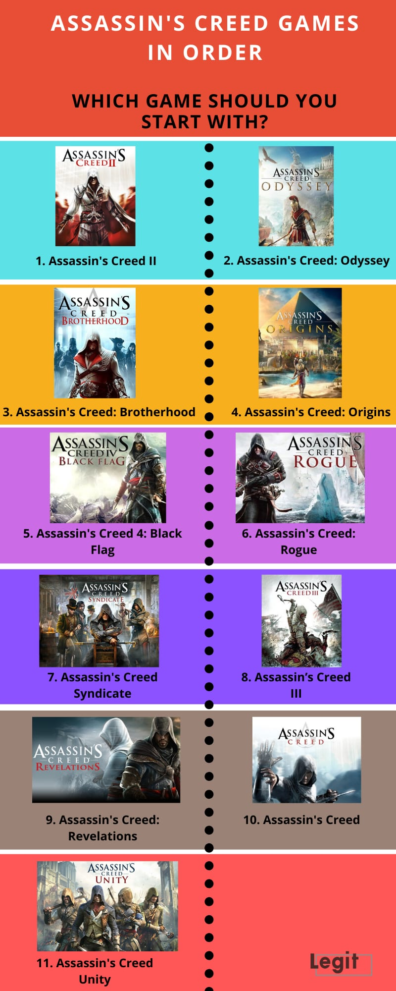 Assassin S Creed Games In Order Which Game Should You Start With