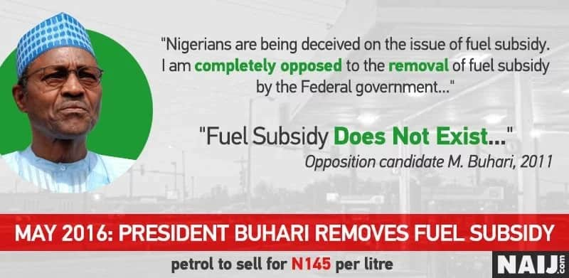 Did President Buhari lie about fuel subsidy in 2011?