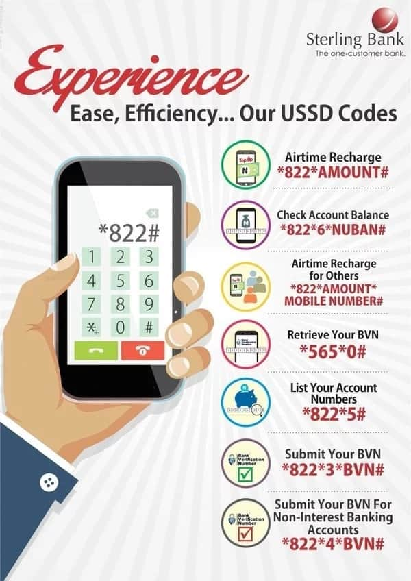 How to use Sterling bank transfer code ▷ Legit ng