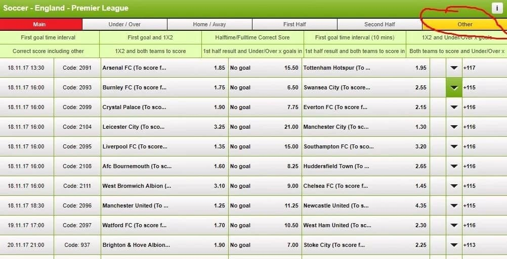Other Nairabet odds and codes