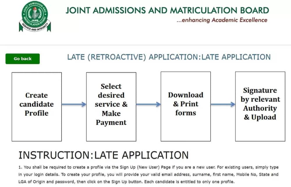 How to do JAMB regularization Direct Entry