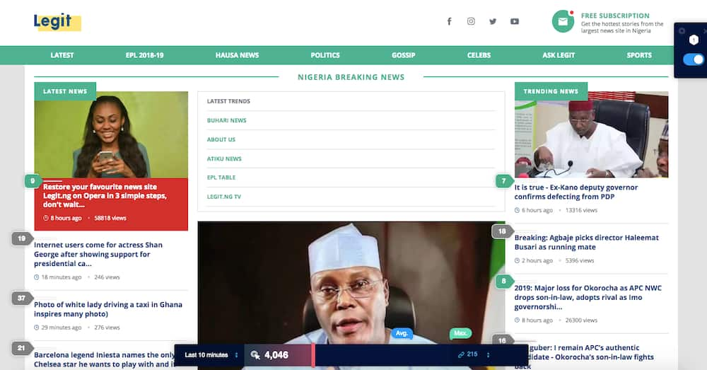 Unveiling unique tech Legit.ng features you may not have heard about
