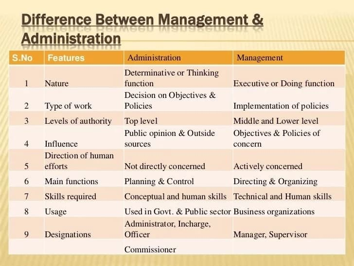 Whats The Difference Between Administrative And Executive >> Difference Between Management And Administration Legit Ng