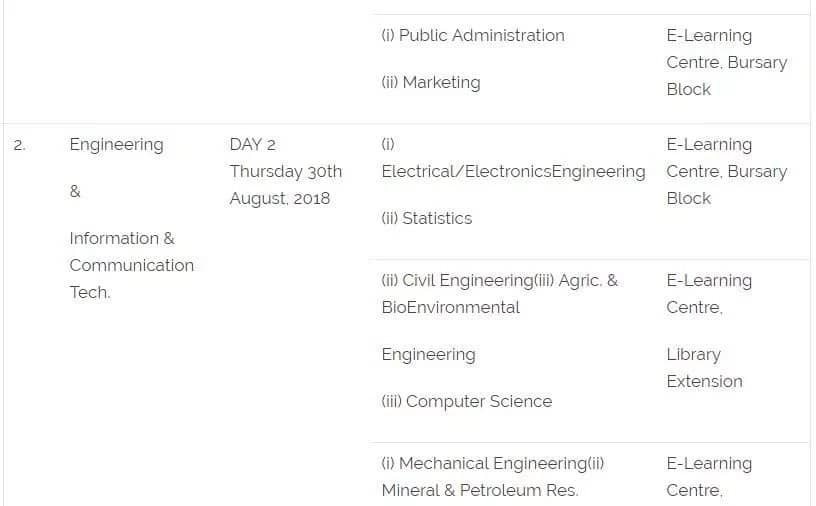 Auchi Poly HND & PD Screening Schedule & Requirements 2018/2019