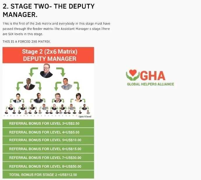 GHA - deputy manager