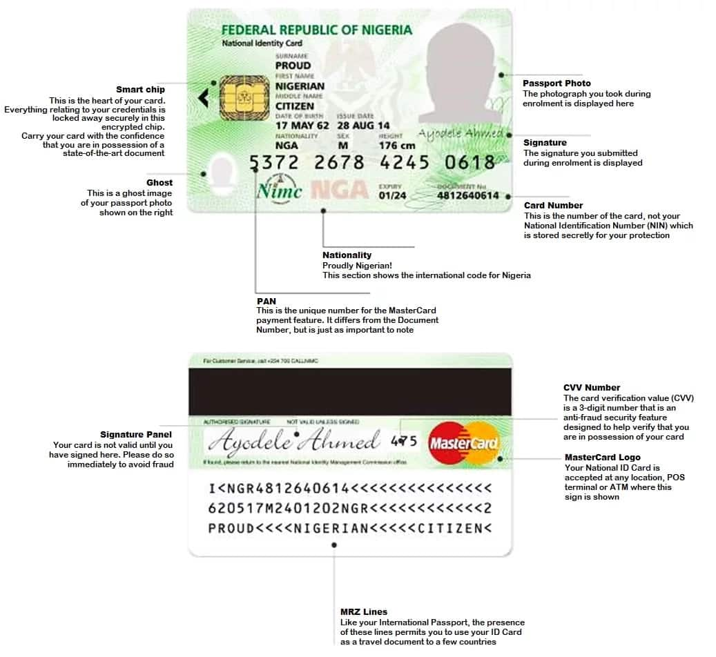 Every ng Should Id Know Card Legit ▷ Things National Nigerian 6
