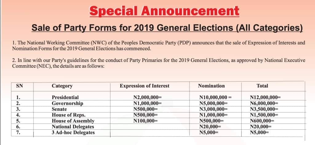 'Market survey': How much do the APC, PDP nomination forms actually cost?
