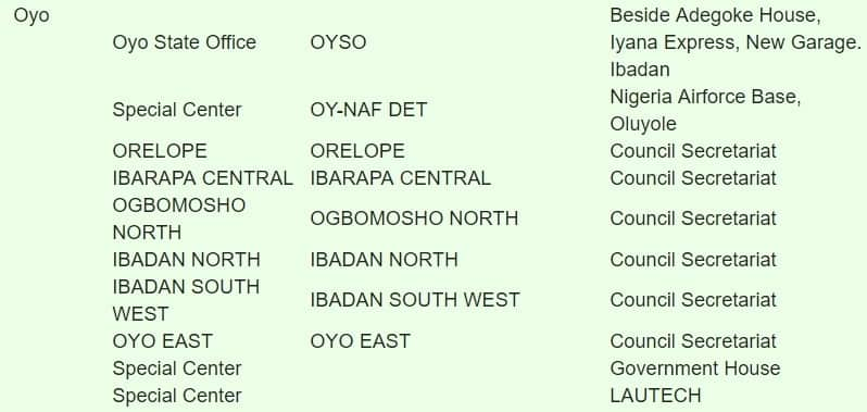 National identity card registration centres in Lagos, Ibadan and Abuja
